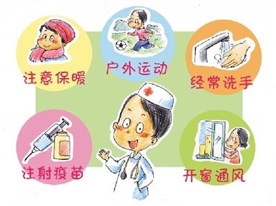 预防流感应坚持日常23种生活习惯