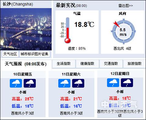 长沙未来三天天气预报-10日开始湖南降温 秋风秋雨并肩袭来