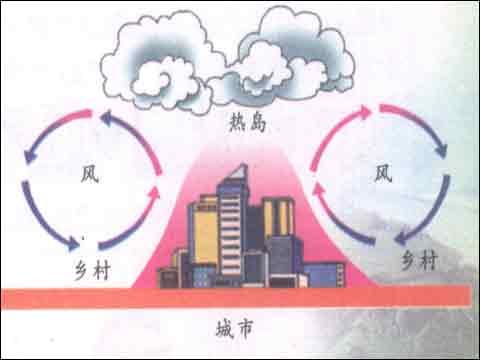 """专家称:北京冬季""""城市热岛""""效应增强"""