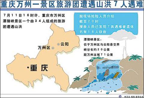 万州区天气预报-旅行团重庆万州遇山洪 夏日出游怎防范