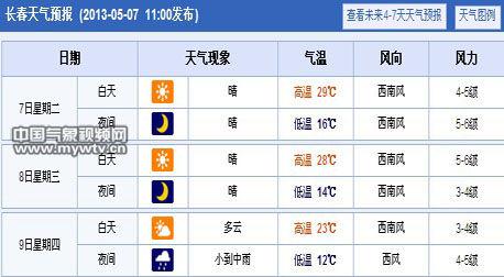 长春今后三天天气预报-冷空气临