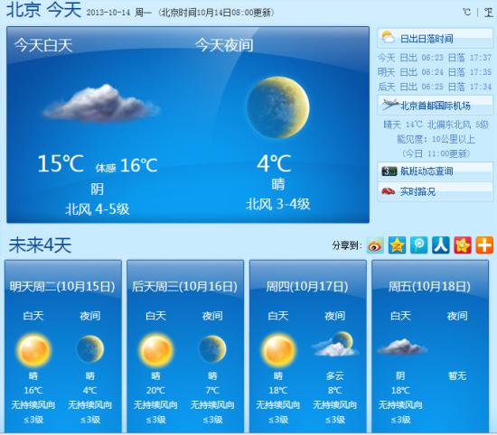 北京天气预报-北京气温创下半年新低 今天气温依旧低迷