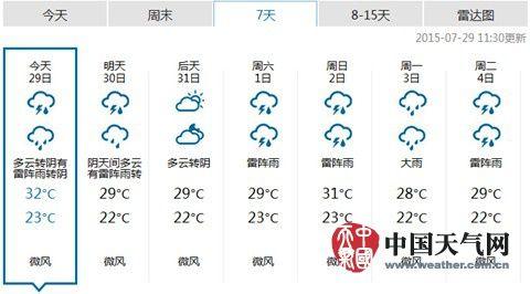 未来一段时间北京仍多降雨。