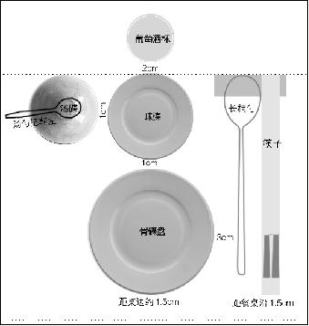 吃中餐餐具咋摆放?图片