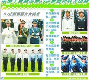 图为:海陆空三军仪仗队礼宾服-全军预备役官兵将换发07式新军服图片