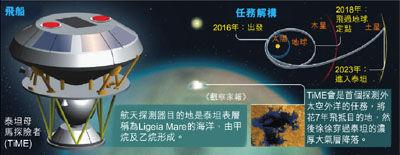 """英科学家拟探索土卫六""""泰坦""""寻找外星生物痕迹"""