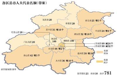 常住人口登记卡_腾冲县城常住人口