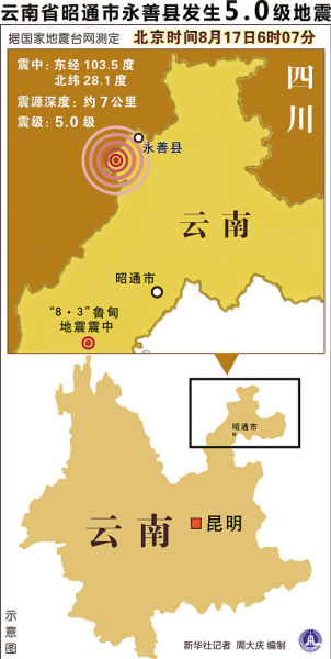 云南永善地震20人伤公路542处塌方
