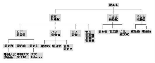 电路 电路图 电子 设计 素材 原理图 530_215