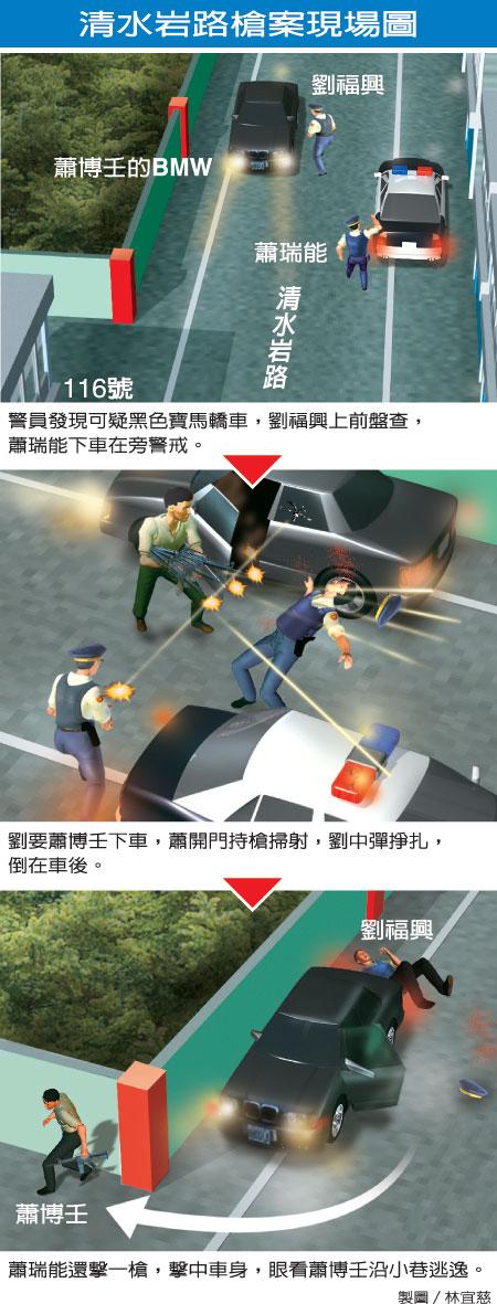 m16pw_台湾警员盘查遭m16扫射 脑骨碎,右眼爆(2)