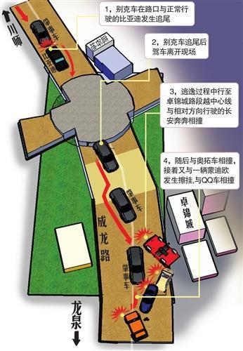 司机无证醉酒驾驶连撞5车撞死4人