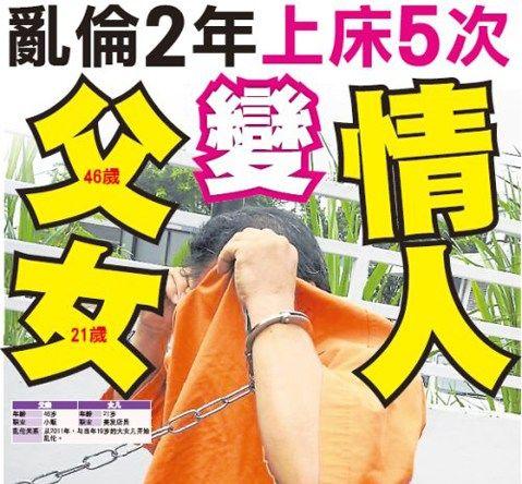 能看的中国乱伦网站_父亲与21岁女儿2年乱伦恋 数次发生性关系(图)