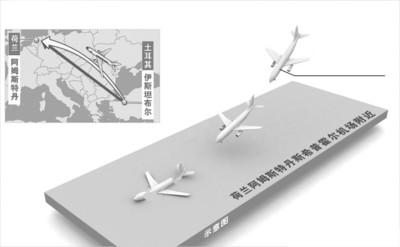 荷兰媒体称土耳其坠毁客机未能准确定位跑道