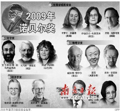 诺贝尔奖被质疑获奖名单提前泄露委员会否认