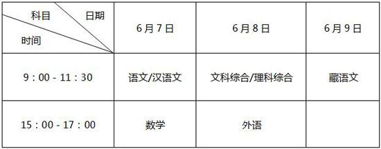 西藏高考时间安排