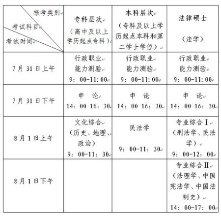 2010年陕西基层政法机关干警招录定向培养公告(3)
