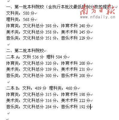 广东第一、二批本科分数线