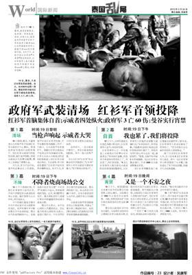 中国人民大学新闻学院版面设计大赛二等奖作品 吴康军