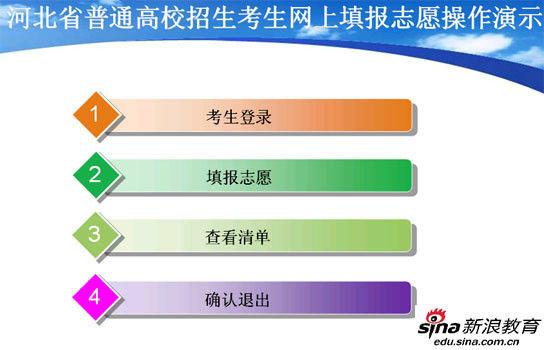 网上志愿填报分四个步骤