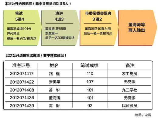 1-注:笔试由辽宁省考试中心出题及批阅试卷。