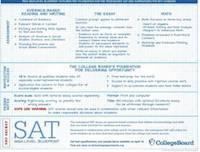 SAT发布改革八大细则 4月16日公布新版样卷