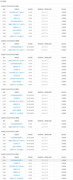 雅思报名官网改版 北京上海4月5月考位均满