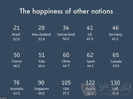 世界人口日_世界语言人口排名