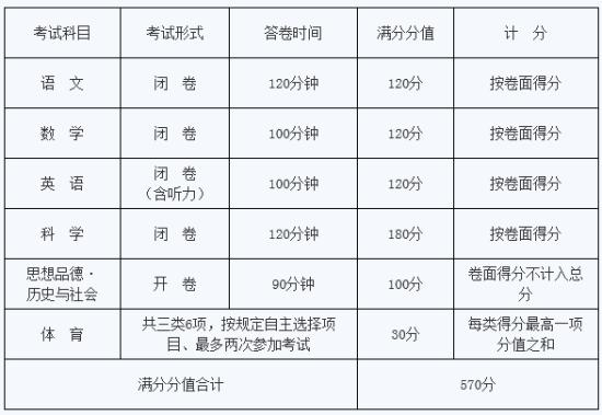 2015杭州中考考试科目安排
