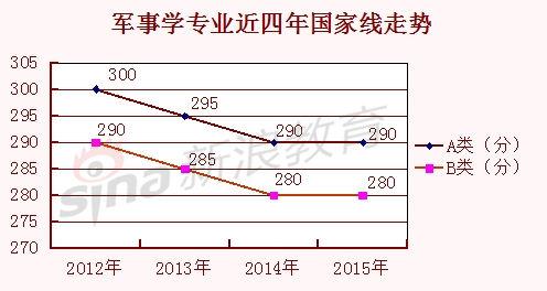 必赢亚洲56.net 12