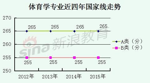 必赢亚洲56.net 15