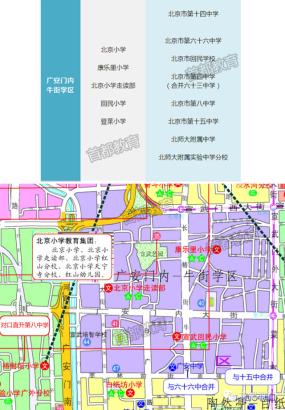 北京西城区11学区最新教育地图首秀