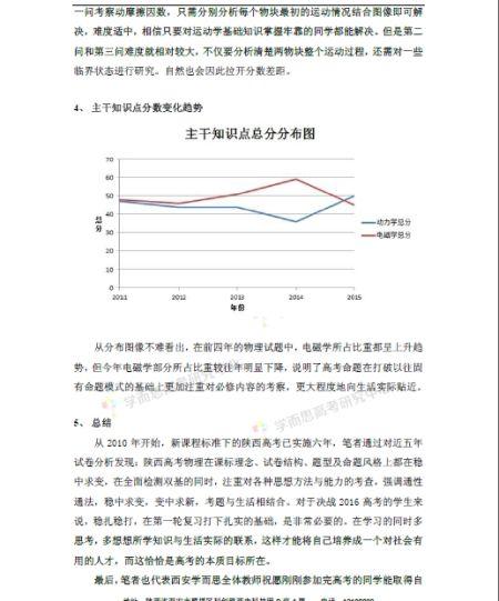 2015陕西高考理综物理试题解析