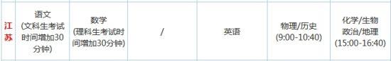 江苏高考时间安排