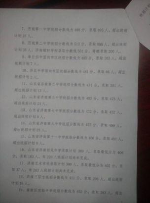 济南中考统招分数线出炉