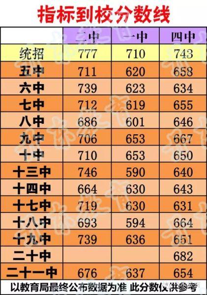 699net必赢 2