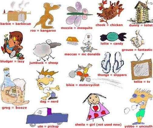 澳大利亚英语与英美英语的部分单词对照图