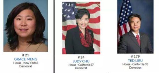 三位华人议员的性感度排名