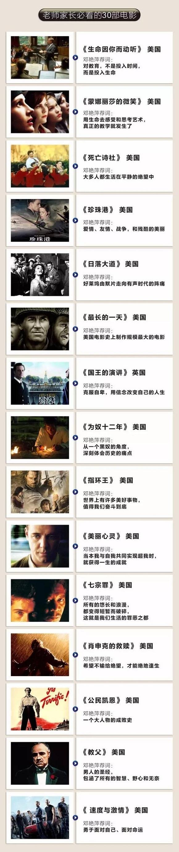 老师家长必看的30部电影