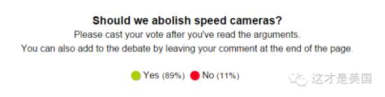 我们应该禁用交通摄像头么?   应该(89%) 不应该(11%)