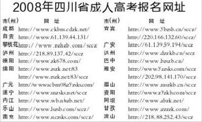 2008年四川省成人高考报名网址一览_新浪教育