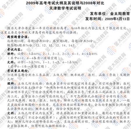 2009年高考数学大纲及08年对比分析(天津版)