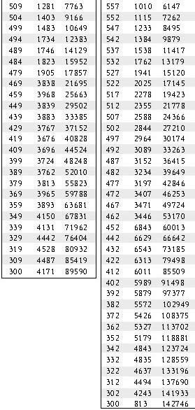 江西高考分数段公布地方二本校大多线上即录