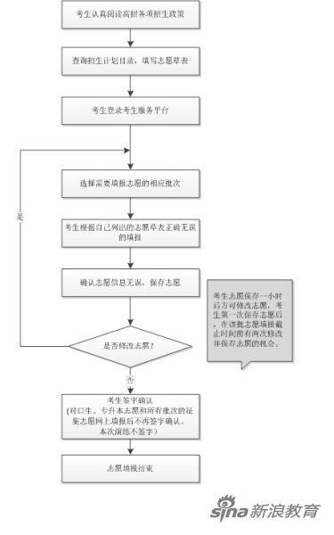 必威官网登录 3