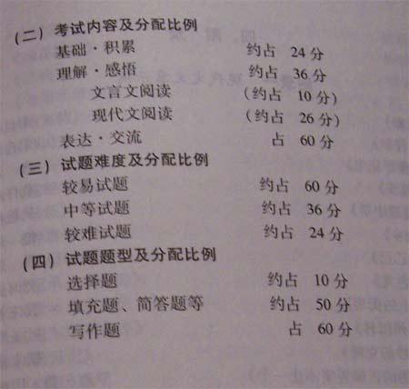 08年北京中考语文试卷结构及附录