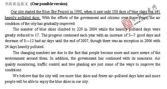 2008年高考最有可能考到的20题(英语)(5)