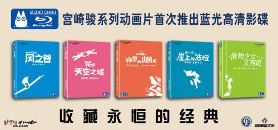 宫崎骏五部作品将率先引进发行