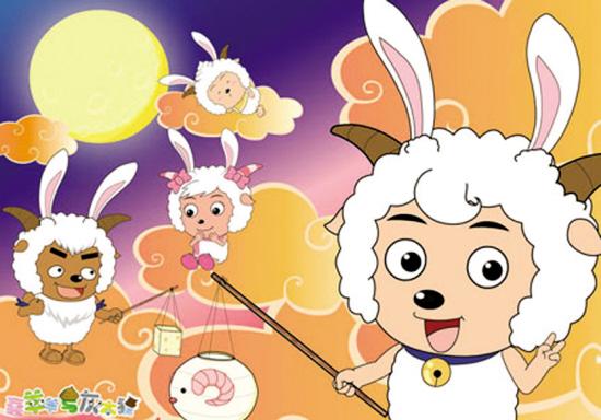 喜羊羊与灰太狼 以小博大成最卖座国产动画