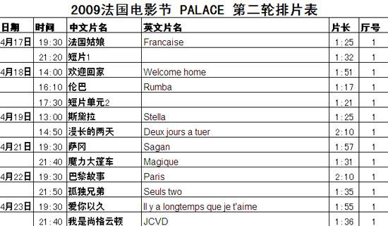 2009年第六届法国电影展再掀高潮百丽宫排映