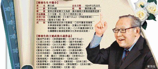 武侠小说家梁羽生悉尼病逝享年85岁(图)
