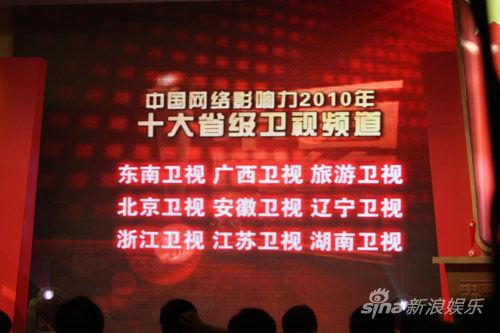 """辽宁卫视获评""""中国最具网络影响力的十大卫视频道""""五强"""